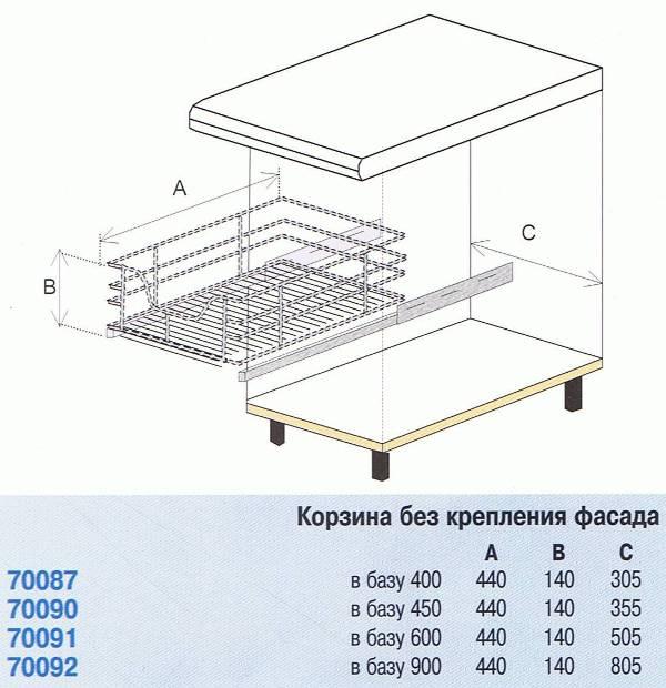""",""www.5kuhni.ru"